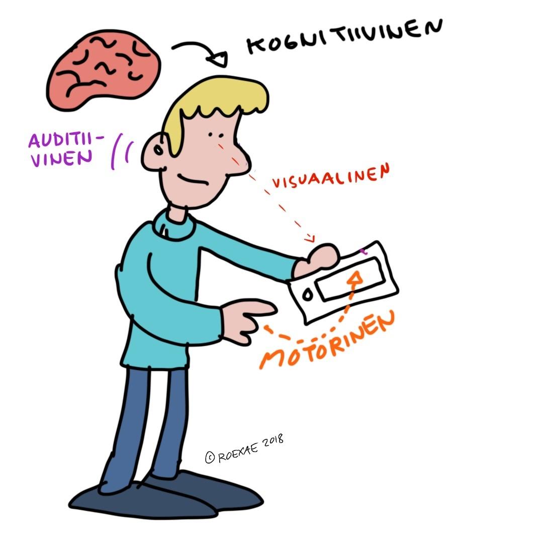 Saavutettavuutta voi arvioida visuaalisesta, auditiivisesta, motorisesta ja kognitiivisesta näkökulmasta.
