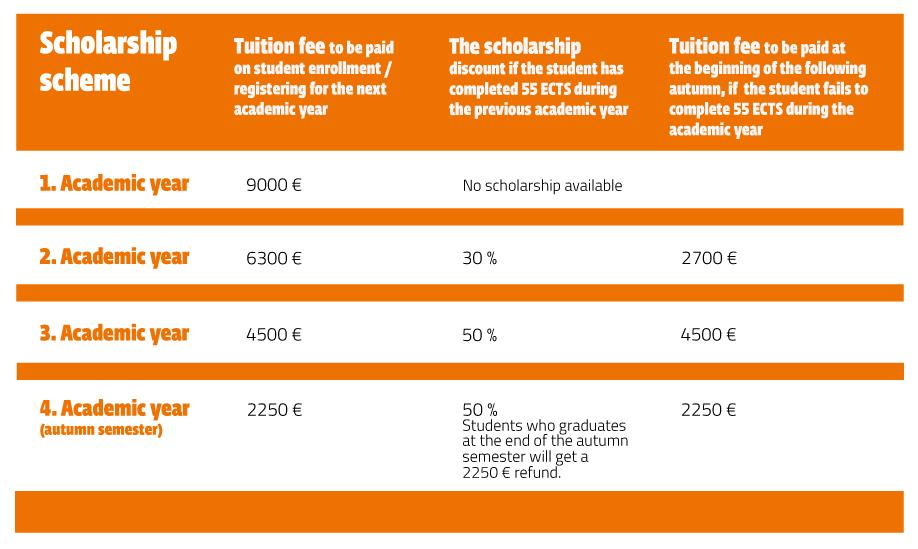 Scholarship scheme for adventure education
