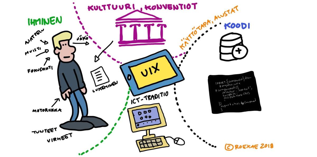 -Käyttöliittymäsuunnitteluun vaikuttavia inhimillisiä tekijöitä. Kuva: Jarmo Röksä. CC-BY.