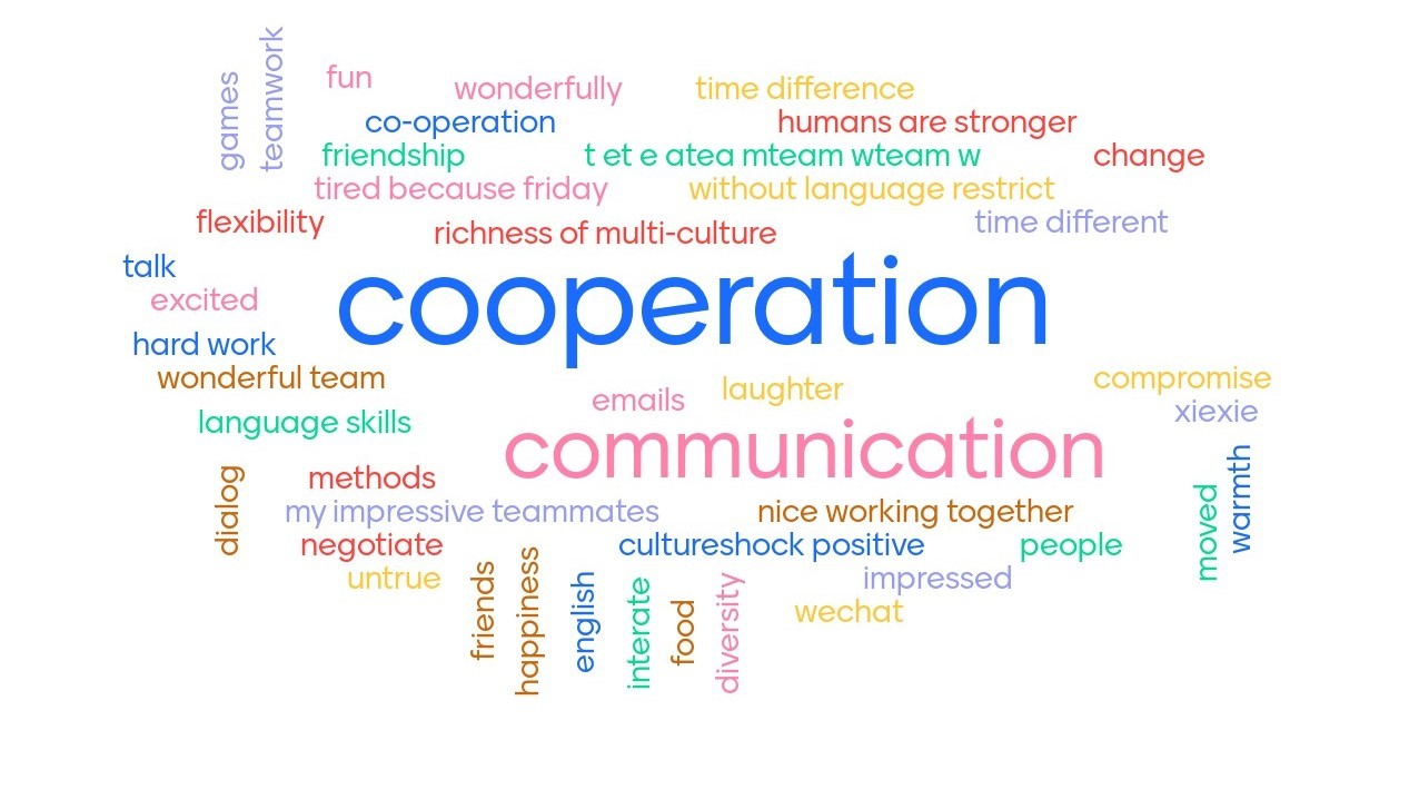 Kuva sanapilvestä, mitä opiskelijoille jäi mieleen Minzu-Humak -yhteistyöprojektista.