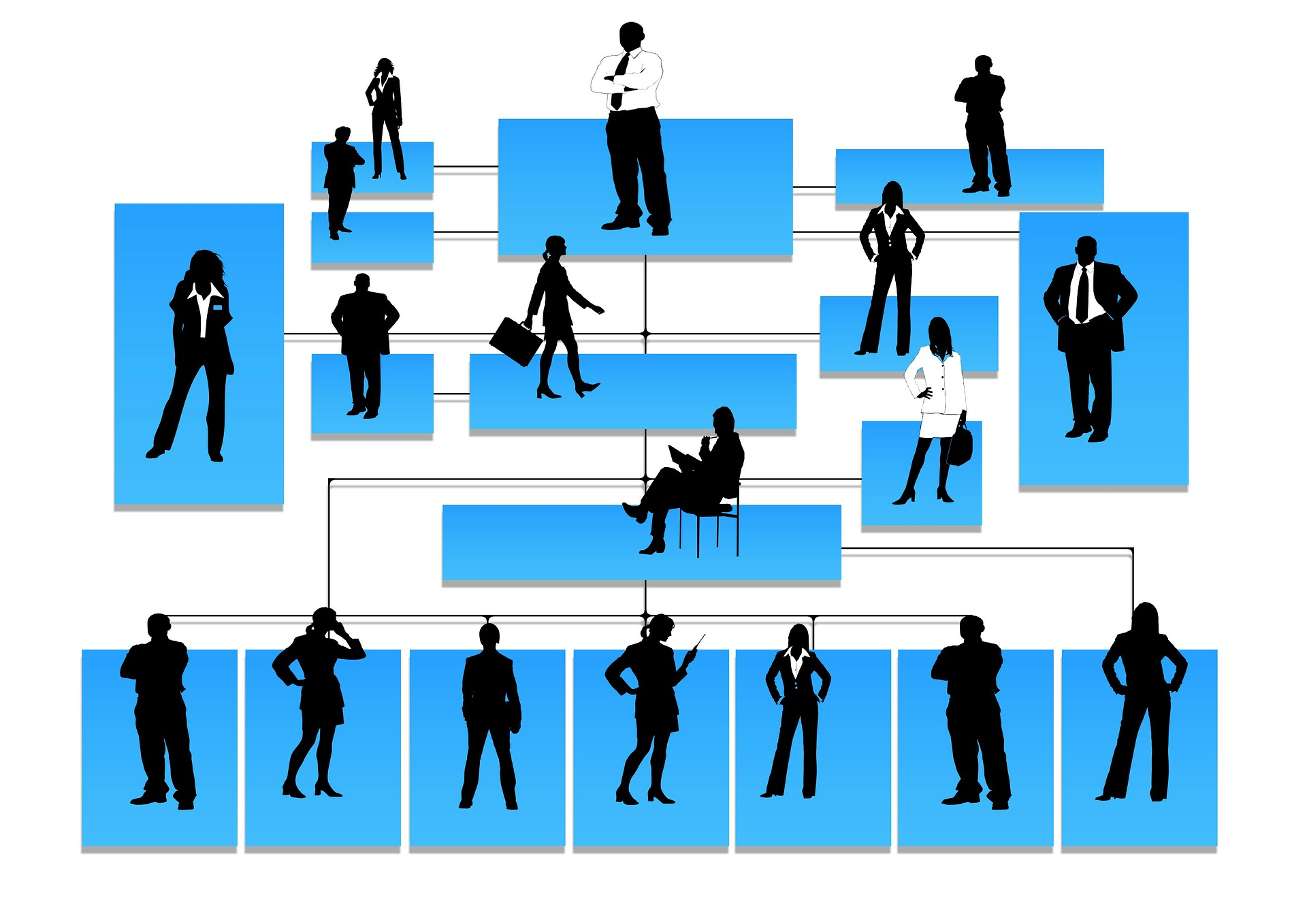 Kuvassa on ihmishahmoista piirretty hierarkia, joka kuvaa erilaisia työtehtäviä organisaatiossa.